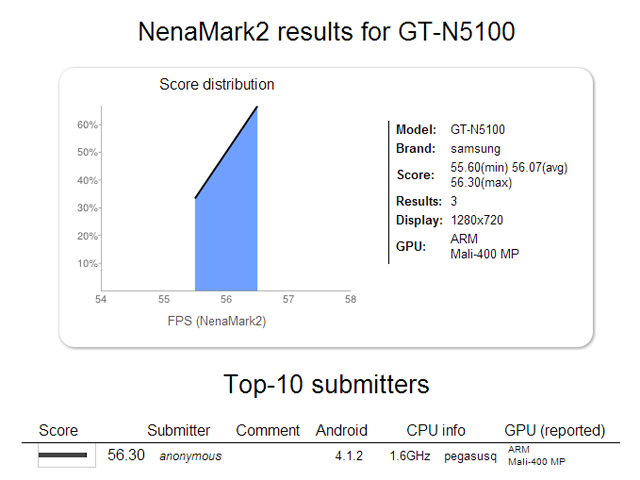 gt-n5100-benchmarks
