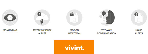 Vivint Home Automation And Security System Review Aivanet