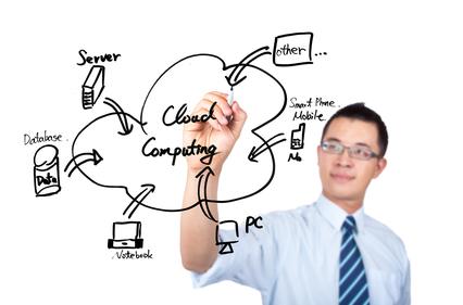 young businessman drawing a cloud computing Application diagram