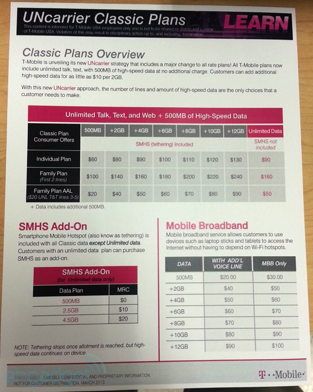 t-mobile-uncarrier-leak-engadget