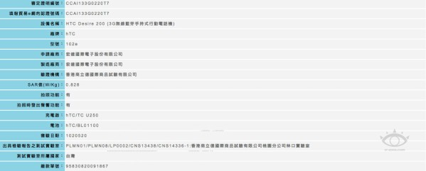 HTC-Desire-200-1