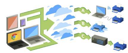 cloudprinterlogo