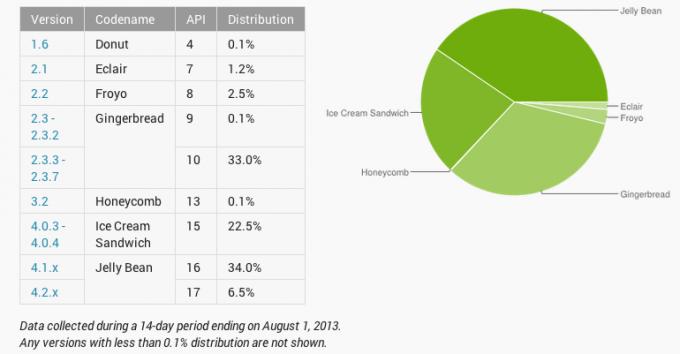 platform-numbers-july-2013