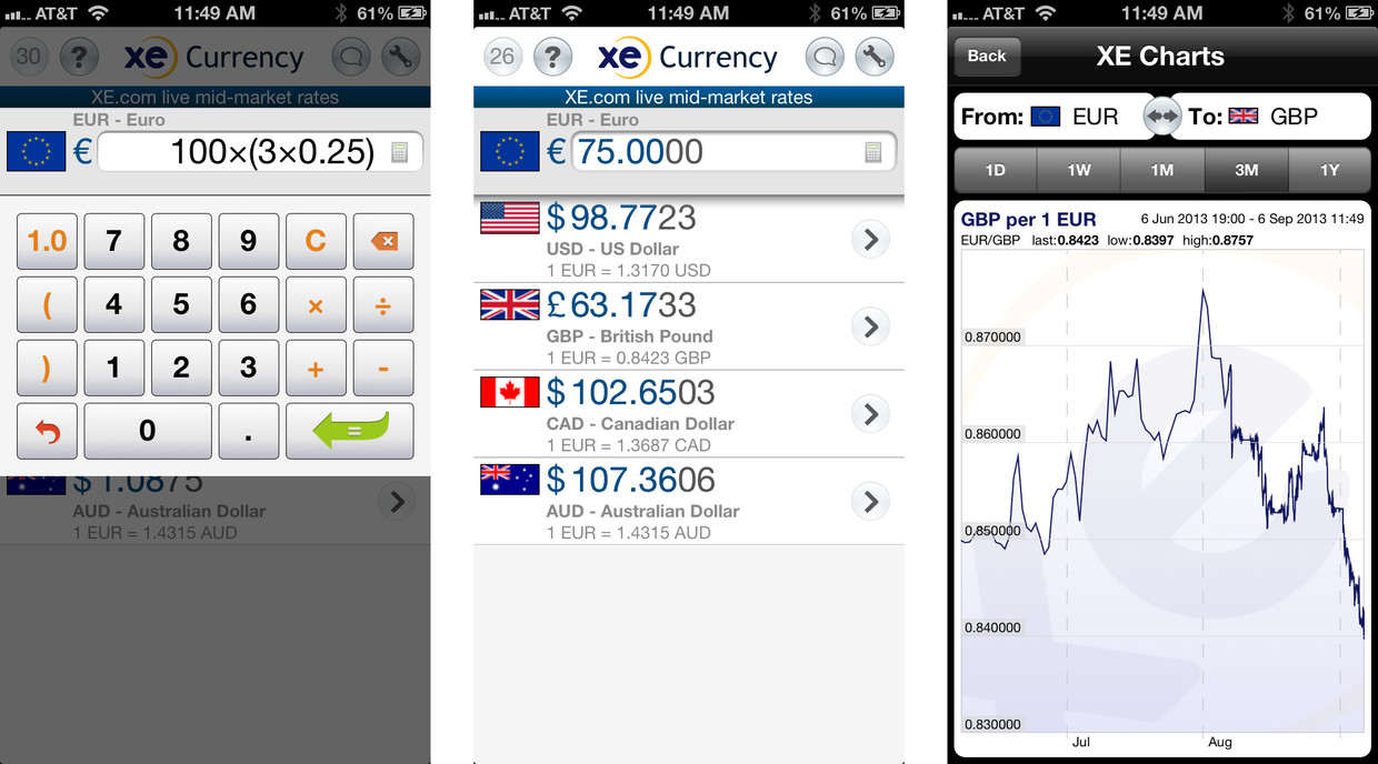 Forex Currency Converter Api