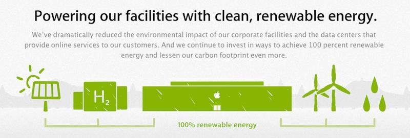 apple_100_renewable