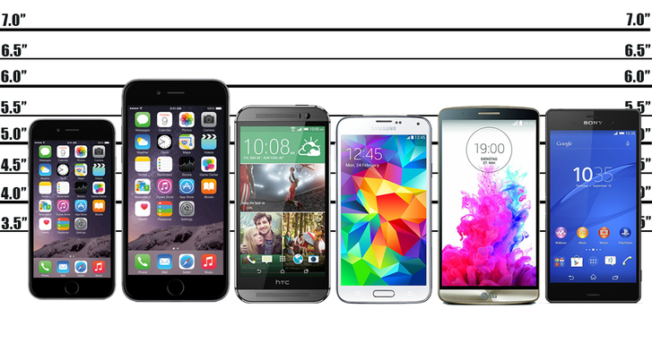 Iphone vs android comparison essay