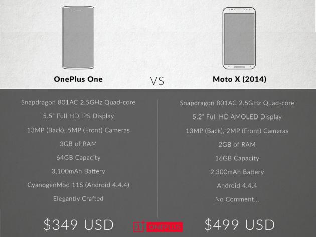 oneplus_Motorola-630x4721
