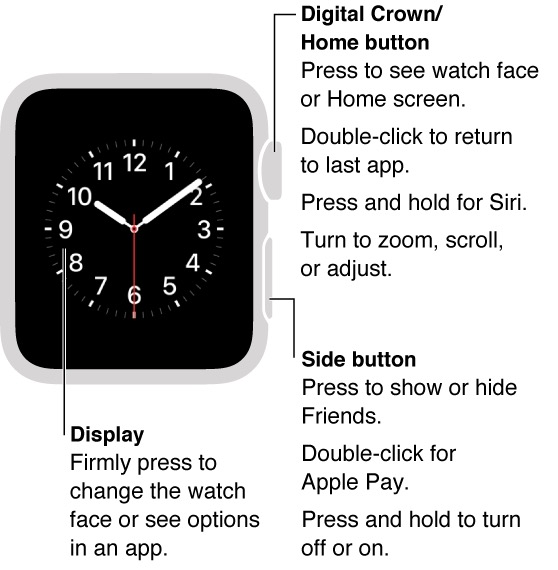 Apple-Watch-Front3