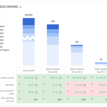 google_play_analytics_business_drivers-630x5221