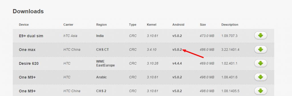 HTC One MAX kernel source