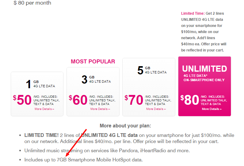 T-Mobile bumps the Mobile HotSpot data to 7GB's on the unlimited