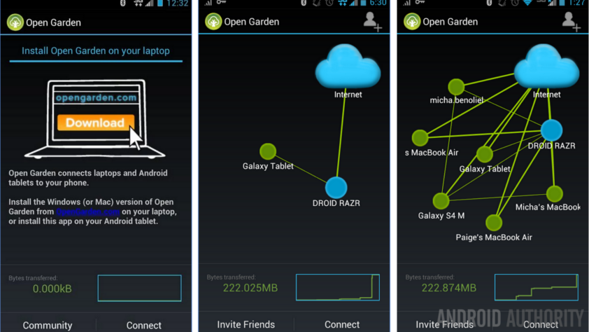 Create mesh network android