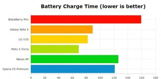 Best-of-Android-Battery-1-840x4691