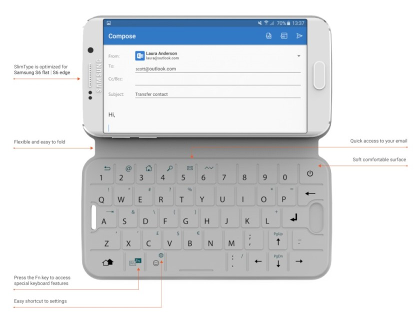 SlimType keyboard functions