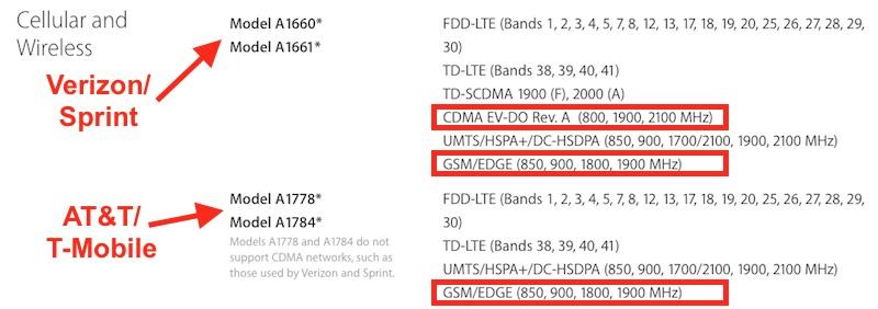 iphone-7-wireless
