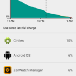 asus-zenwatch-3-battery-life-test-2