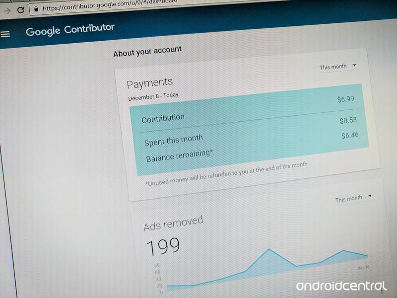 google-contributor-graph.jpg?itok=KLlkbk