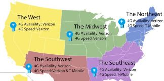 Verizon Has Fastest LTE Network in the West, While T-Mobile Tops the East in Latest Study