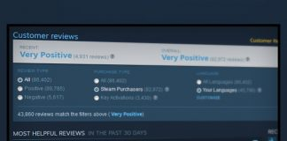Money talks: Steam user ratings no longer count reviews from free weekend players