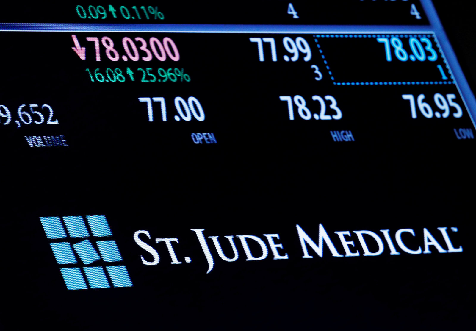 ST JUDE MEDICAL-M&A/ABBOTT