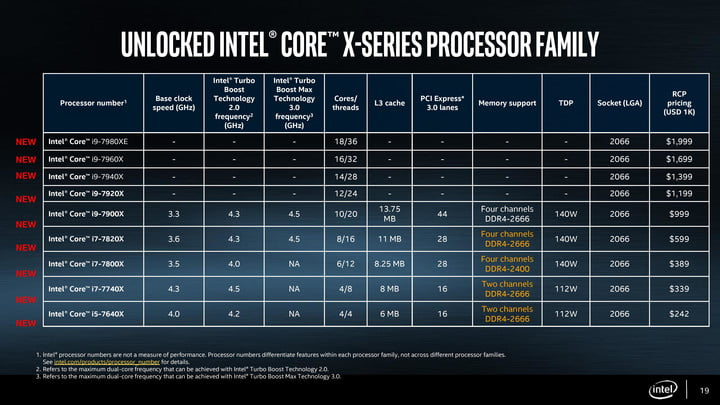 intel rolling out kaby lake x and skylake core processor family