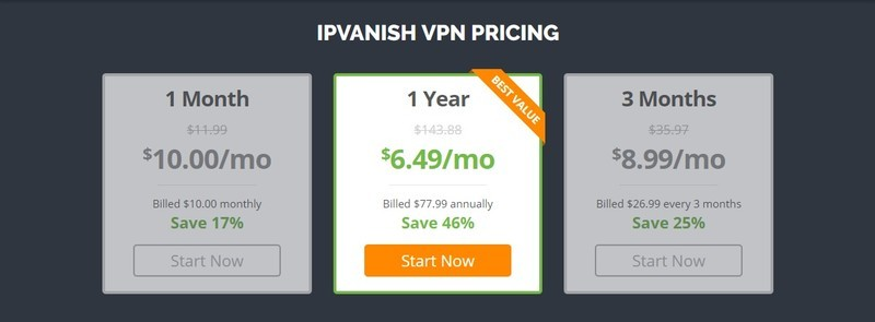 ipvanish-review-pricing-01.jpg?itok=MiUs