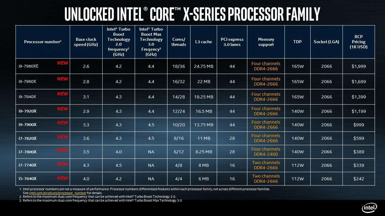 Intel+Core+X-Series+Processor+Skus.jpg