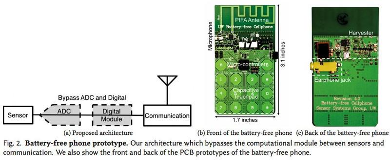 battery-free-proto.jpg?itok=fXYWq9WM