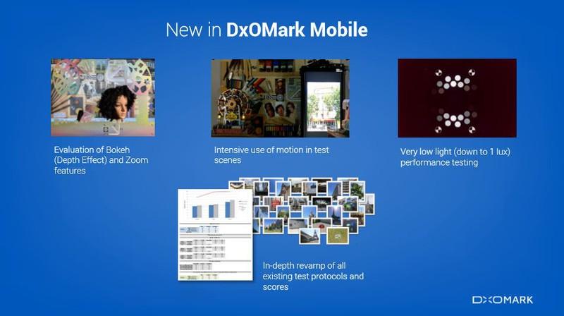 new-dxomark.JPG?itok=jbgt0oHj