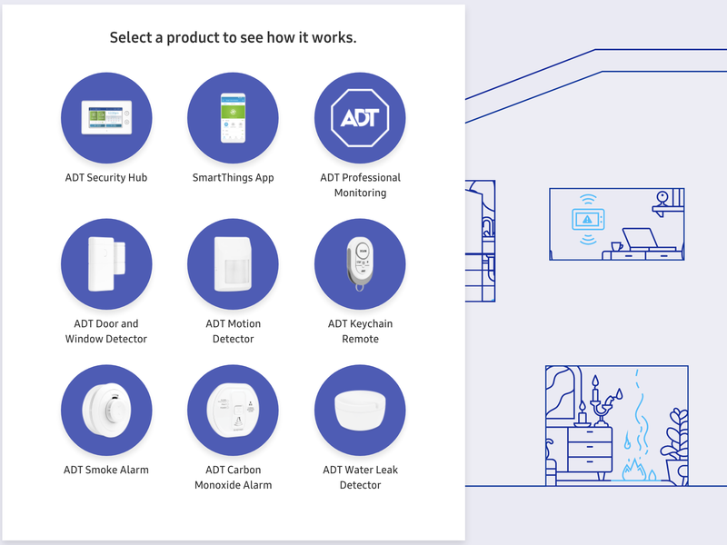 Samsung-SmartThings-ADT-Home-Security-Ac