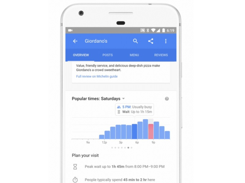 Google-Search-Wait-Times_0.jpg?itok=30Z_