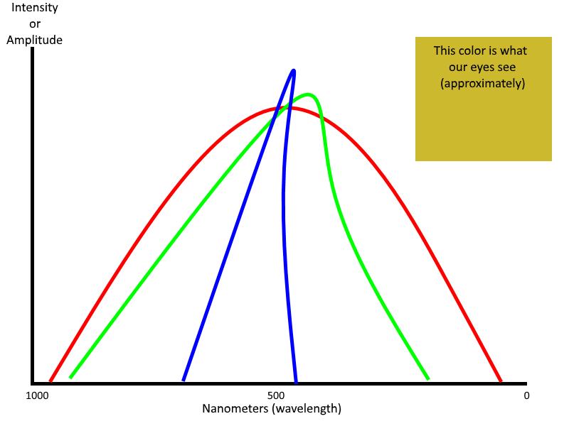 HSB-chart_0.png?itok=191vCw_7