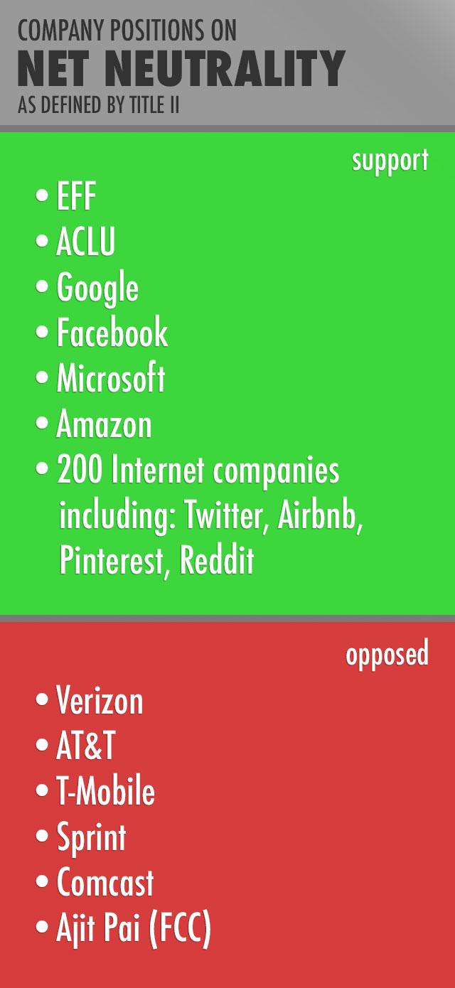 net-neutrality-v3.jpg
