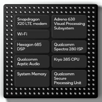 snapdragon-845-layout-diagram.jpg?itok=g