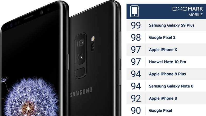 Galaxy S9+ Tops iPhone X as Best Smartphone Camera Ever in ...