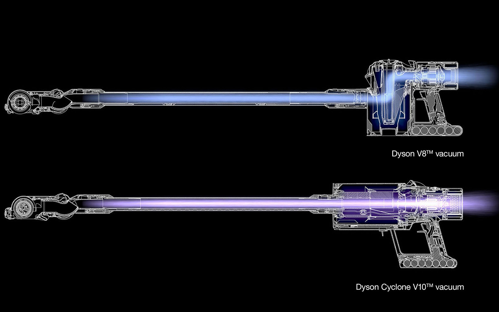Dyson to go all cordless with vacuums, starting with the ...