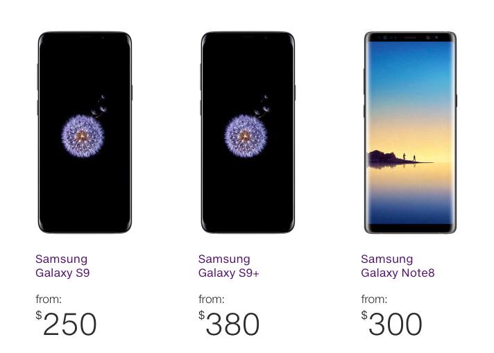 Telus plans - Samsung phones