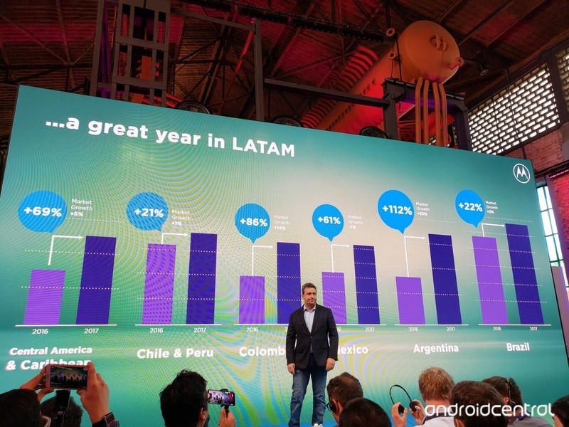 motorola-latam-growth-numbers-april-2018