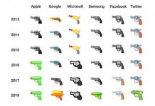 Facebook, Microsoft follow Google's lead, replace gun emoji with a water pistol