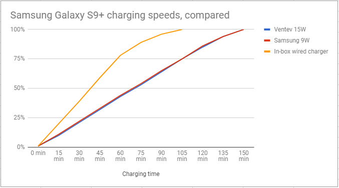 wireless-charging-chart.png?itok=x_82brc