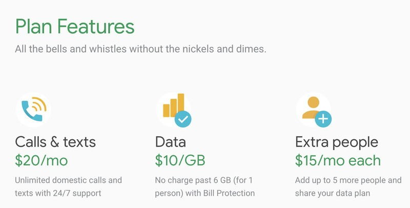 project-fi-pricing-features.jpg?itok=8xC