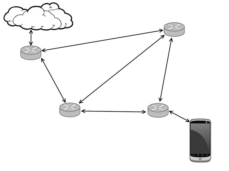 mesh-network.jpg?itok=n969x7dH