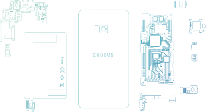 htc-exodus-concept-white-background.png?
