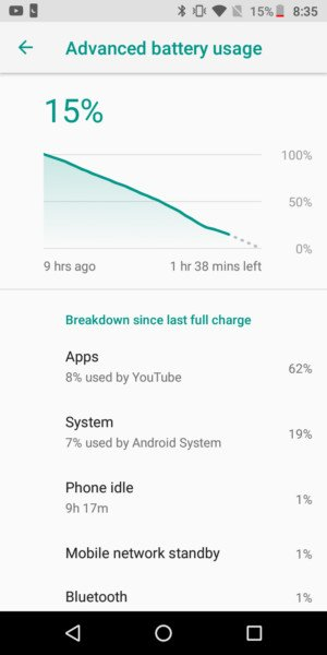 moto g6 play battery stats