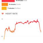 garmin vivosmart 4 heart rate fitbit versa