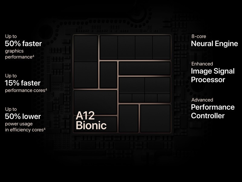apple-a12-bionic.jpg?itok=p3VVY4nO