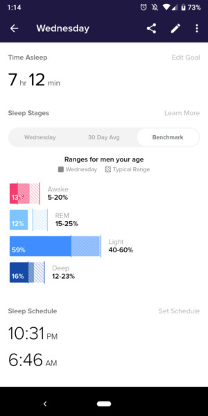 fitbit charge 3 review sleep tracking sleep stages