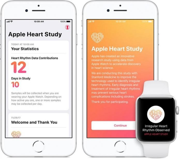 Apple Watch Heart Study Involved 400,000 Participants
