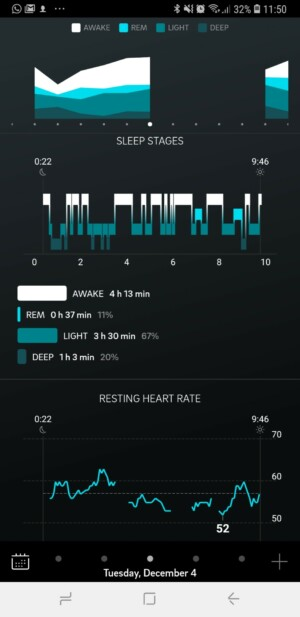 Oura Ring Sleep Tracking