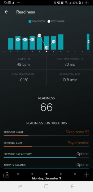 Oura Ring 2 Readiness Score